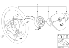 M спортивное рулевое колесо с НПБ,кожа