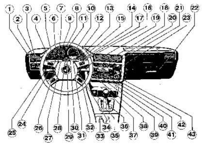 бмв 318 инструкция по эксплуатации img-1