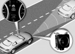 Active Cruise Control и Adaptive Light Control от BMW